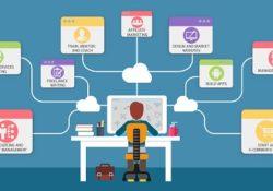 Opportunities Provide Online Business Doorway