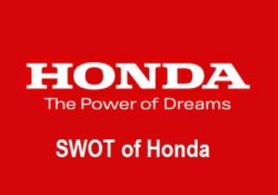 SWOT Analysis of Honda Motors